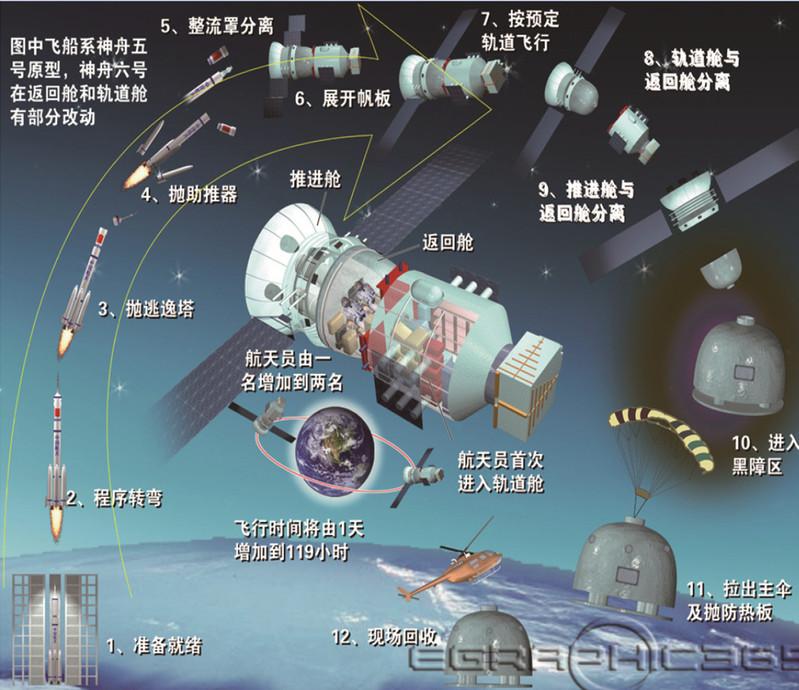 地球和空间科学学院