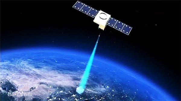 墨子号卫星